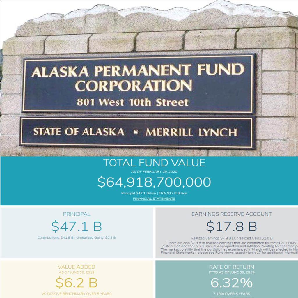 PFD Permanent Fund Dividend