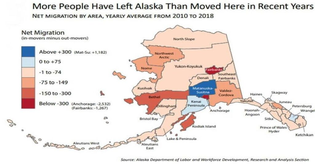 More People Have Left Alaska Than Moved Here in Recent Years